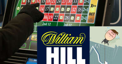 William Hill shares dip FOBT